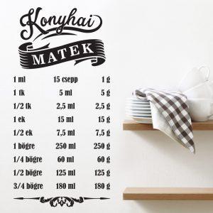 Konyhai matek mértékegységek falmatrica dekoráció konyhába fali matrica