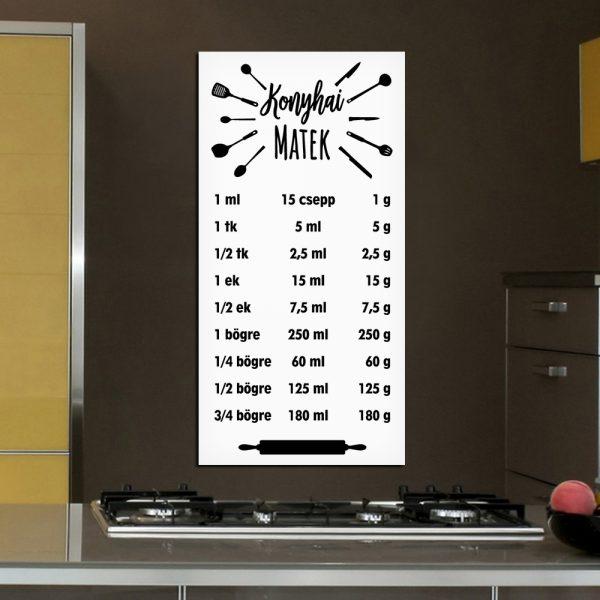 Konyhai matek tábla konyha fal festés dekor fali kép nyomtatás rendelés
